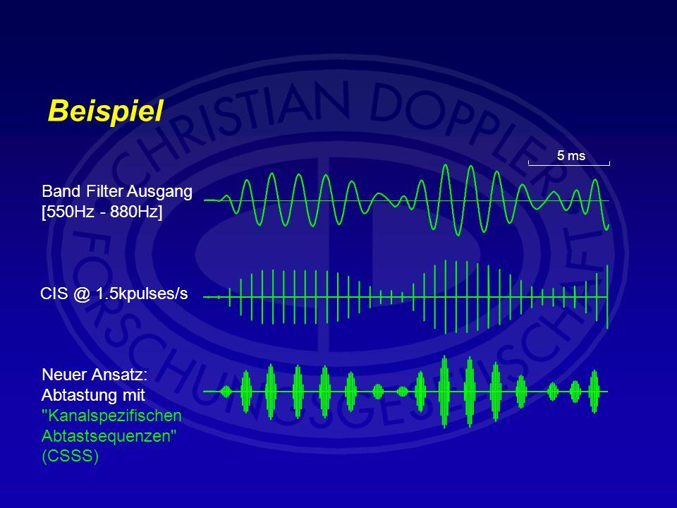 Beispiel Band Filter Ausgang [550Hz - 880Hz] CIS @ 1.5kpulses/s